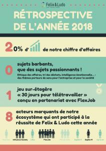 Infographie Rétrospectie 2018